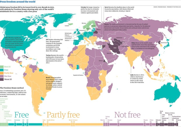 Press Freedom 2014 map