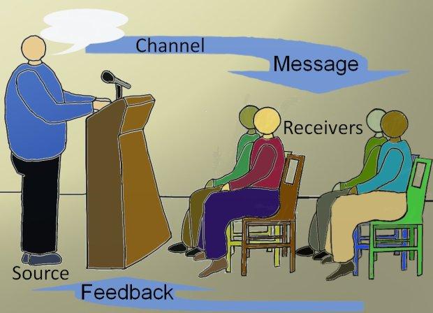 Transactional communication model ©JasonsWrench